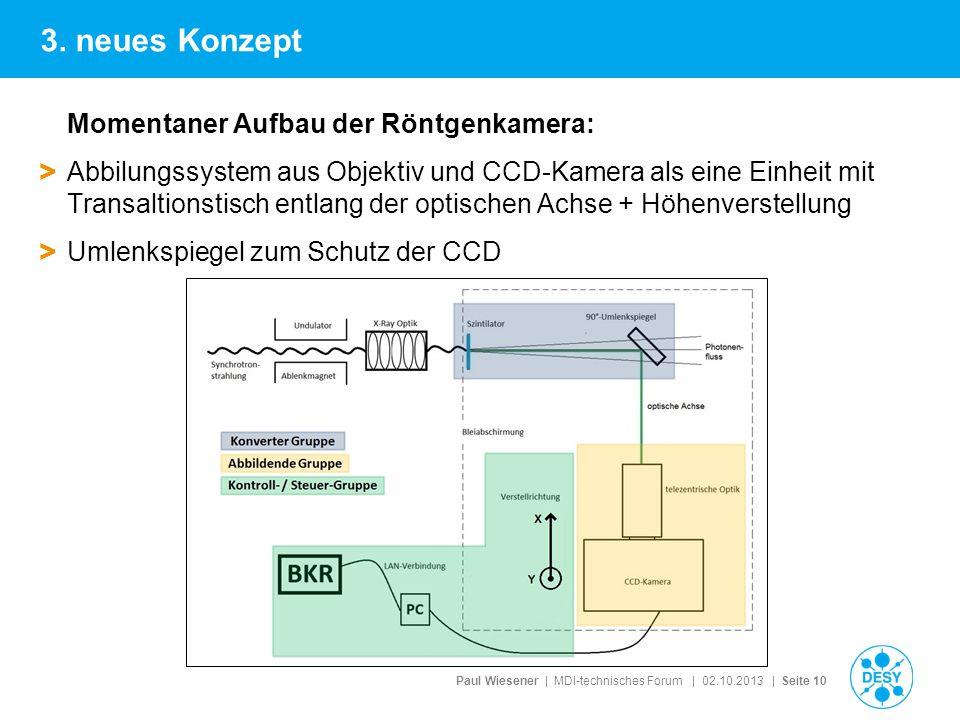Paul Wiesener | MDI-technisches Forum | 02.10.2013 | Seite 10 Momentaner Aufbau der Röntgenkamera: > Abbilungssystem aus Objektiv und CCD-Kamera als e