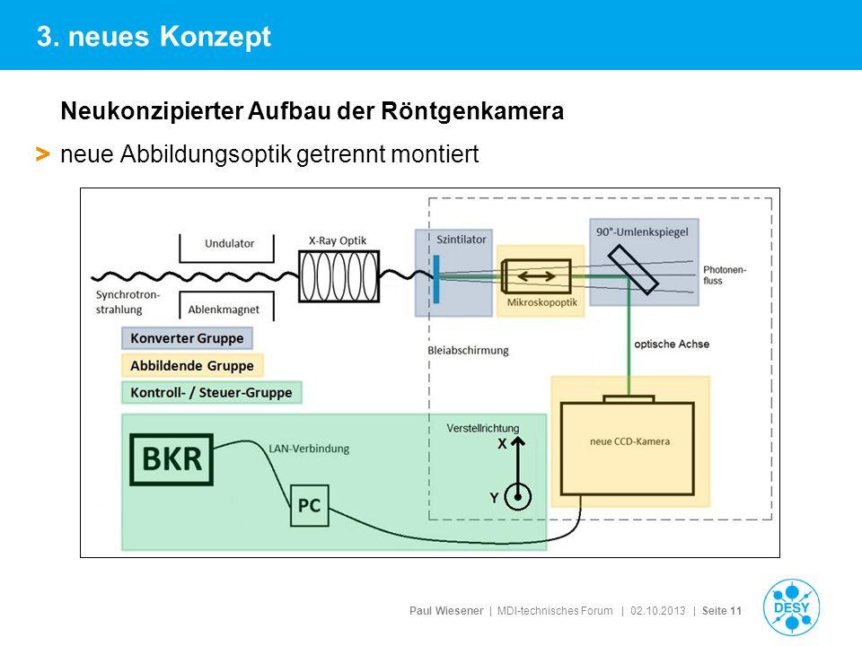 Paul Wiesener | MDI-technisches Forum | 02.10.2013 | Seite 11 Neukonzipierter Aufbau der Röntgenkamera > neue Abbildungsoptik getrennt montiert 3. neu