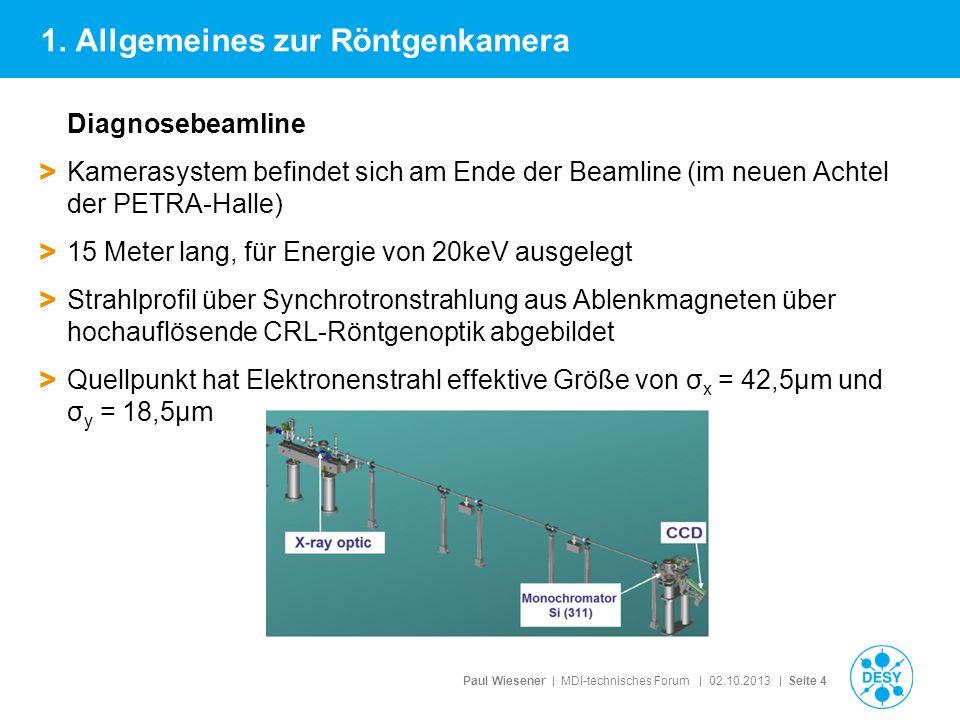 Paul Wiesener | MDI-technisches Forum | 02.10.2013 | Seite 4 1. Allgemeines zur Röntgenkamera Diagnosebeamline > Kamerasystem befindet sich am Ende de