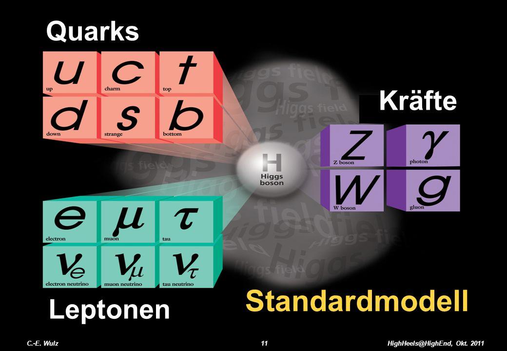 Quarks Leptonen Kräfte Standardmodell HighHeels@HighEnd, Okt. 2011C.-E. Wulz11