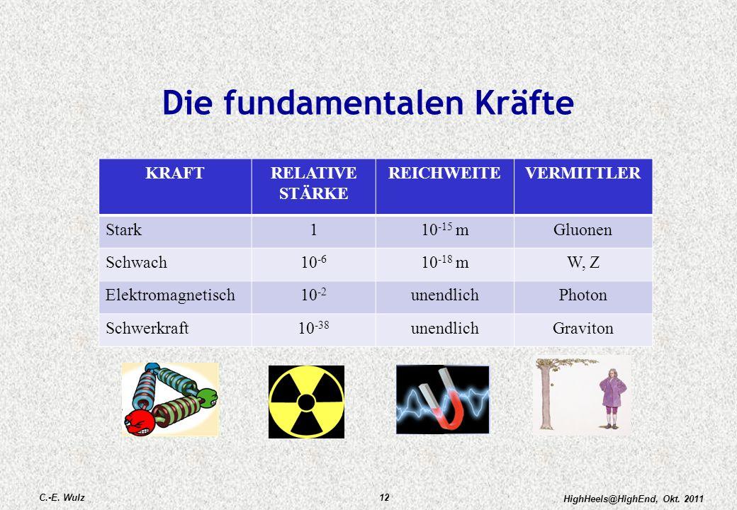 HighHeels@HighEnd, Okt. 2011 Die fundamentalen Kräfte KRAFTRELATIVE STÄRKE REICHWEITEVERMITTLER Stark110 -15 mGluonen Schwach10 -6 10 -18 mW, Z Elektr