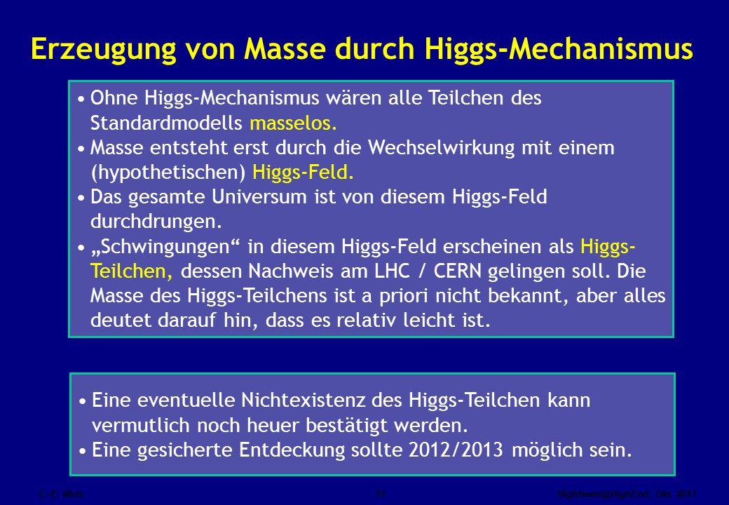 HighHeels@HighEnd, Okt. 2011 Ohne Higgs-Mechanismus wären alle Teilchen des Standardmodells masselos. Masse entsteht erst durch die Wechselwirkung mit