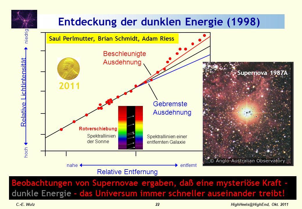 HighHeels@HighEnd, Okt. 2011 Beobachtungen von Supernovae ergaben, daß eine mysteriöse Kraft - dunkle Energie - das Universum immer schneller auseinan