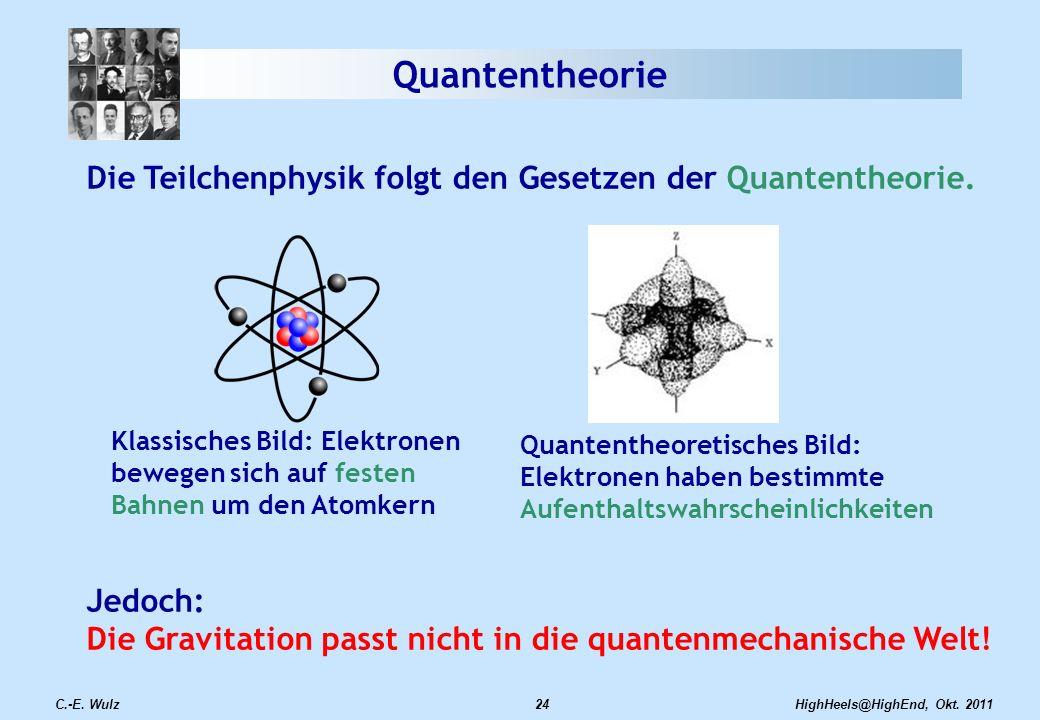 C.-E. Wulz24 Quantentheorie Die Teilchenphysik folgt den Gesetzen der Quantentheorie. Klassisches Bild: Elektronen bewegen sich auf festen Bahnen um d