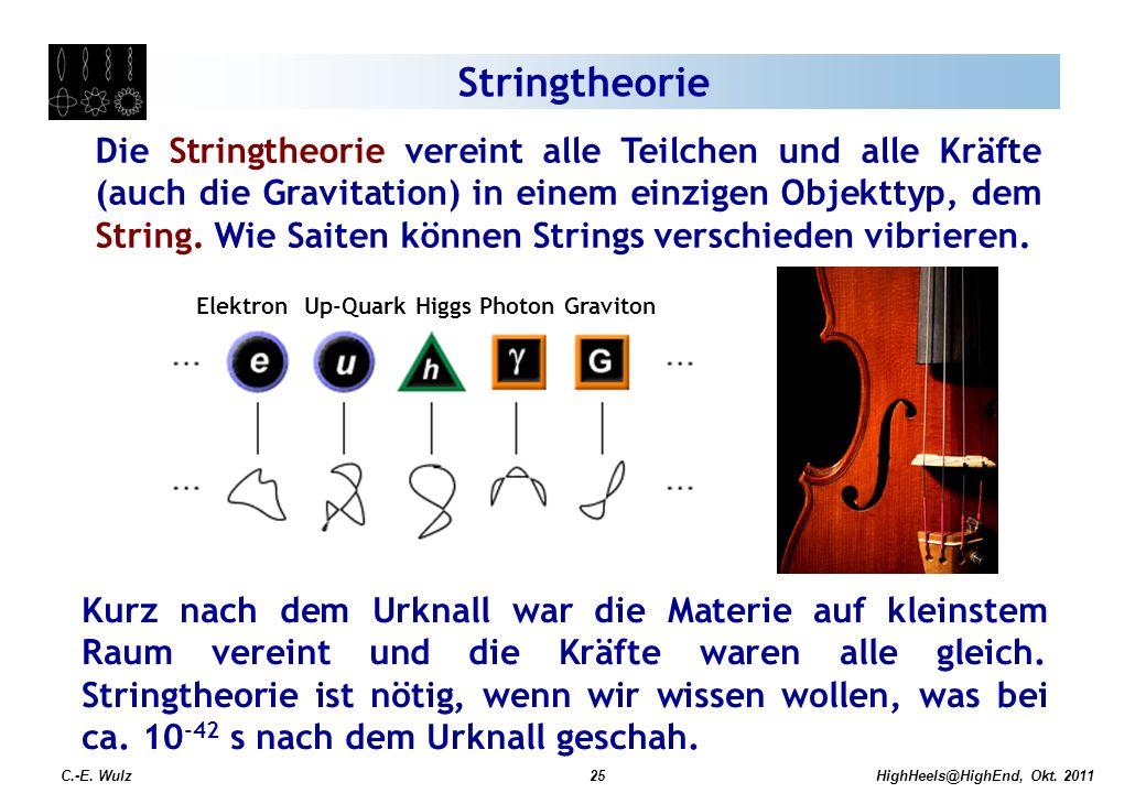 HighHeels@HighEnd, Okt. 2011 C.-E. Wulz25 Stringtheorie Elektron Up-Quark Higgs Photon Graviton Die Stringtheorie vereint alle Teilchen und alle Kräft