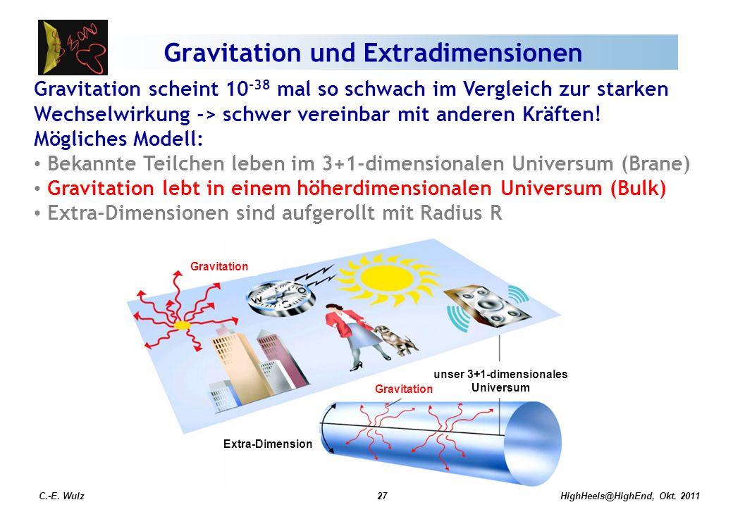 HighHeels@HighEnd, Okt. 2011 Extra-Dimension Gravitation unser 3+1-dimensionales Universum Gravitation Gravitation scheint 10 -38 mal so schwach im Ve