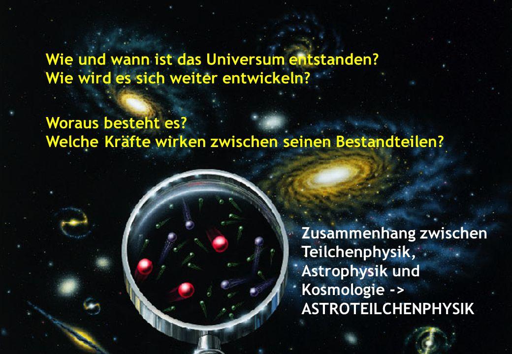 HighHeels@HighEnd, Okt. 2011 Wie und wann ist das Universum entstanden? Wie wird es sich weiter entwickeln? Woraus besteht es? Welche Kräfte wirken zw