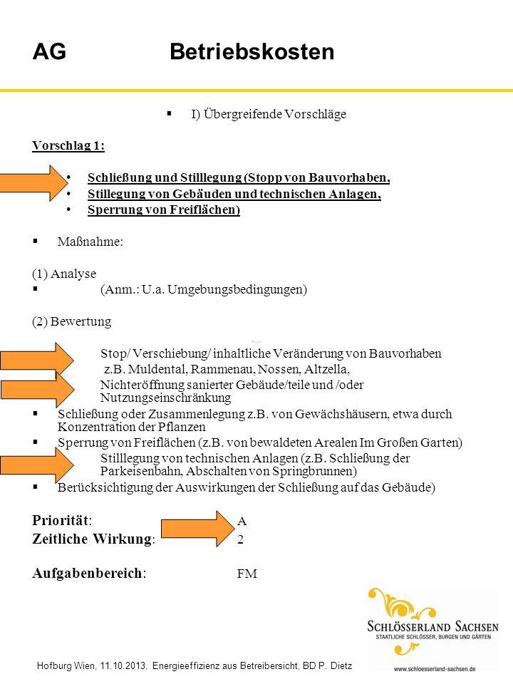 Hofburg Wien, 11.10.2013, Energieeffizienz aus Betreibersicht, BD P. Dietz I) Übergreifende Vorschläge Vorschlag 1: Schließung und Stilllegung (Stopp
