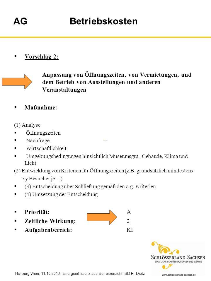 Hofburg Wien, 11.10.2013, Energieeffizienz aus Betreibersicht, BD P. Dietz Vorschlag 2: Anpassung von Öffnungszeiten, von Vermietungen, und dem Betrie
