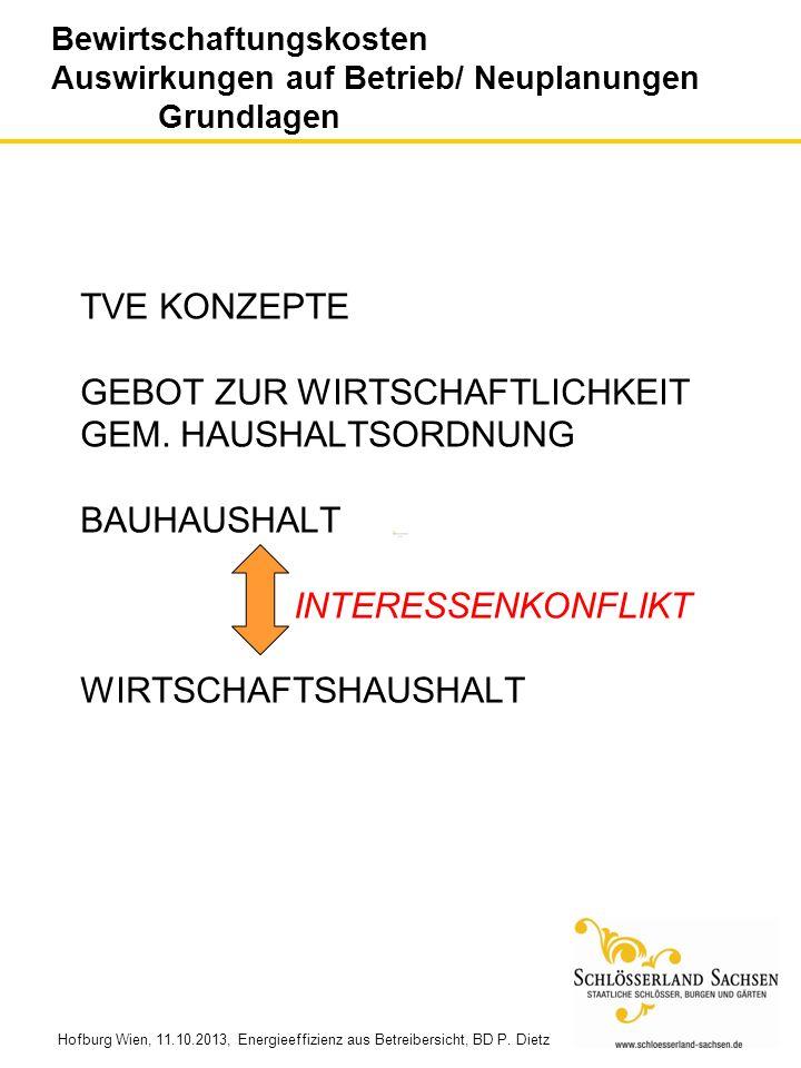 Hofburg Wien, 11.10.2013, Energieeffizienz aus Betreibersicht, BD P. Dietz TVE KONZEPTE GEBOT ZUR WIRTSCHAFTLICHKEIT GEM. HAUSHALTSORDNUNG BAUHAUSHALT