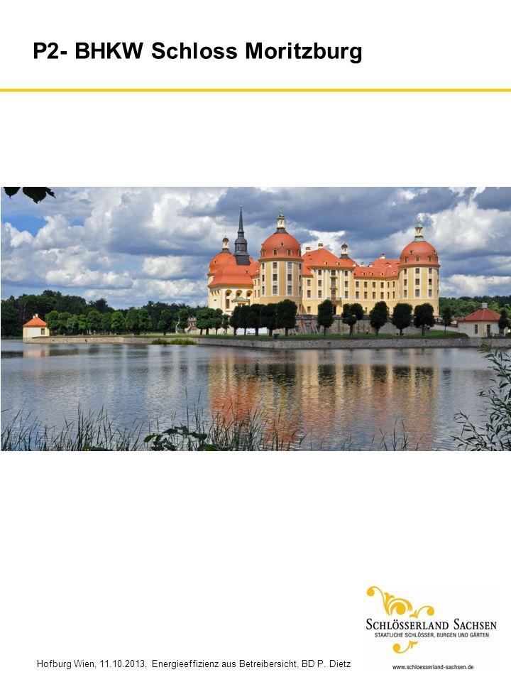 Hofburg Wien, 11.10.2013, Energieeffizienz aus Betreibersicht, BD P. Dietz P2- BHKW Schloss Moritzburg