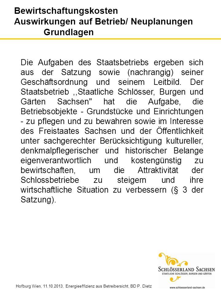 Hofburg Wien, 11.10.2013, Energieeffizienz aus Betreibersicht, BD P. Dietz Bewirtschaftungskosten Auswirkungen auf Betrieb/ Neuplanungen Grundlagen Di