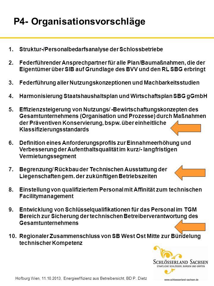 Hofburg Wien, 11.10.2013, Energieeffizienz aus Betreibersicht, BD P. Dietz 1.Struktur-/Personalbedarfsanalyse der Schlossbetriebe 2.Federführender Ans