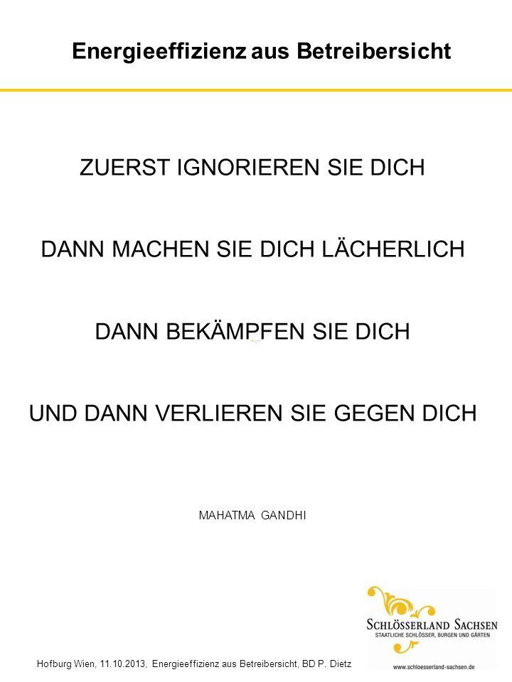 Hofburg Wien, 11.10.2013, Energieeffizienz aus Betreibersicht, BD P. Dietz Energieeffizienz aus Betreibersicht ZUERST IGNORIEREN SIE DICH DANN MACHEN