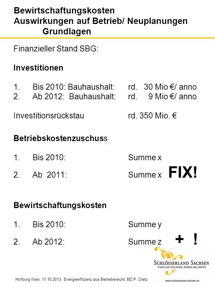 Hofburg Wien, 11.10.2013, Energieeffizienz aus Betreibersicht, BD P. Dietz Bewirtschaftungskosten Auswirkungen auf Betrieb/ Neuplanungen Grundlagen Fi