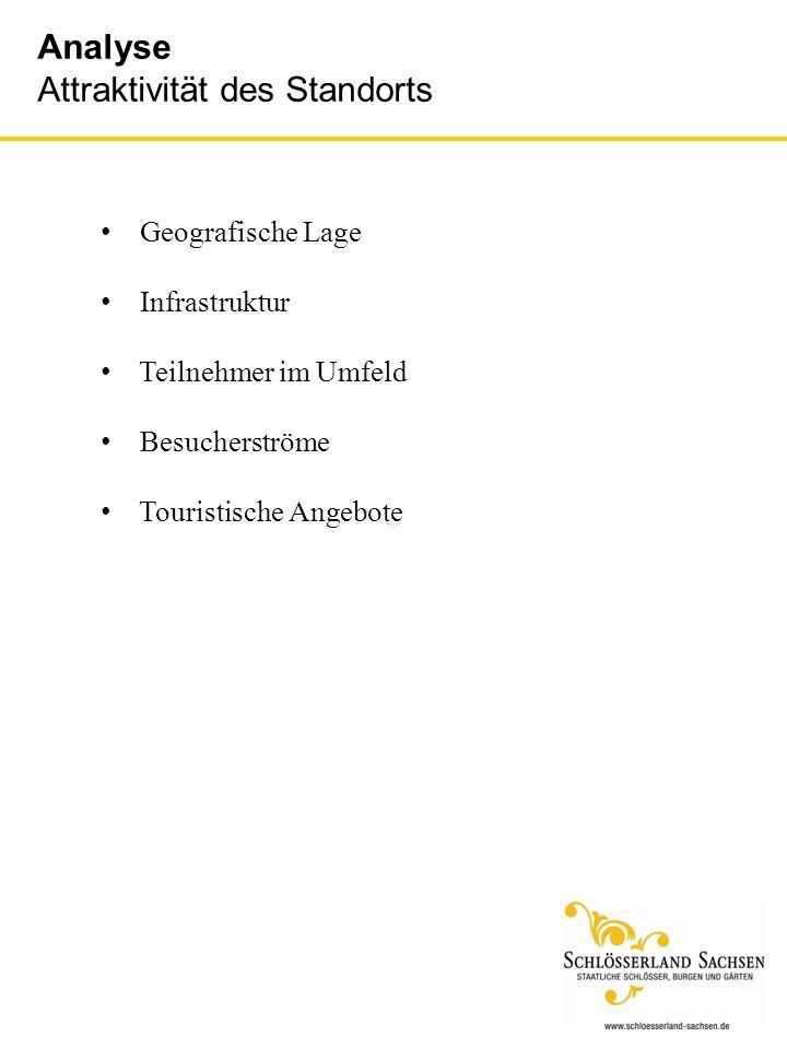 Analyse Attraktivität des Standorts Geografische Lage Infrastruktur Teilnehmer im Umfeld Besucherströme Touristische Angebote