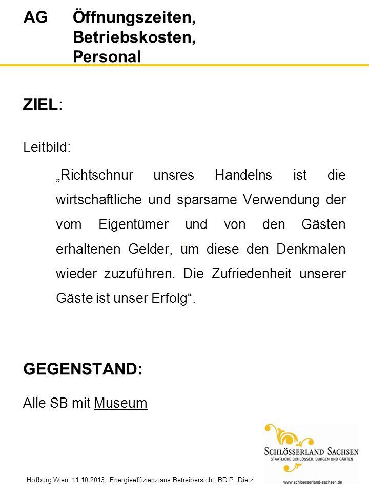Hofburg Wien, 11.10.2013, Energieeffizienz aus Betreibersicht, BD P. Dietz AG Öffnungszeiten, Betriebskosten, Personal ZIEL: Leitbild: Richtschnur uns