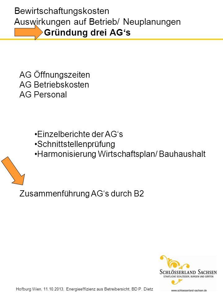 Hofburg Wien, 11.10.2013, Energieeffizienz aus Betreibersicht, BD P. Dietz Bewirtschaftungskosten Auswirkungen auf Betrieb/ Neuplanungen Gründung drei