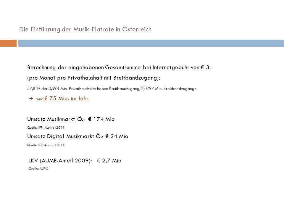 Die Einführung der Musik-Flatrate in Österreich Berechnung der eingehobenen Gesamtsumme bei Internetgebühr von 3.- (pro Monat pro Privathaushalt mit Breitbandzugang): 57,8 % der 3,598 Mio.