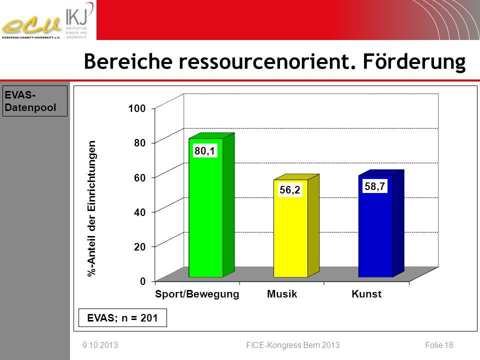 Bereiche ressourcenorient. Förderung EVAS; n = 201 9.10.2013FICE-Kongress Bern 2013Folie 18 EVAS- Datenpool