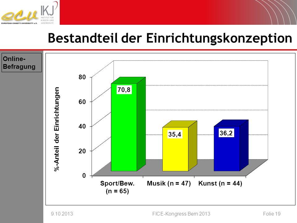 Bestandteil der Einrichtungskonzeption 9.10.2013FICE-Kongress Bern 2013Folie 19 Online- Befragung