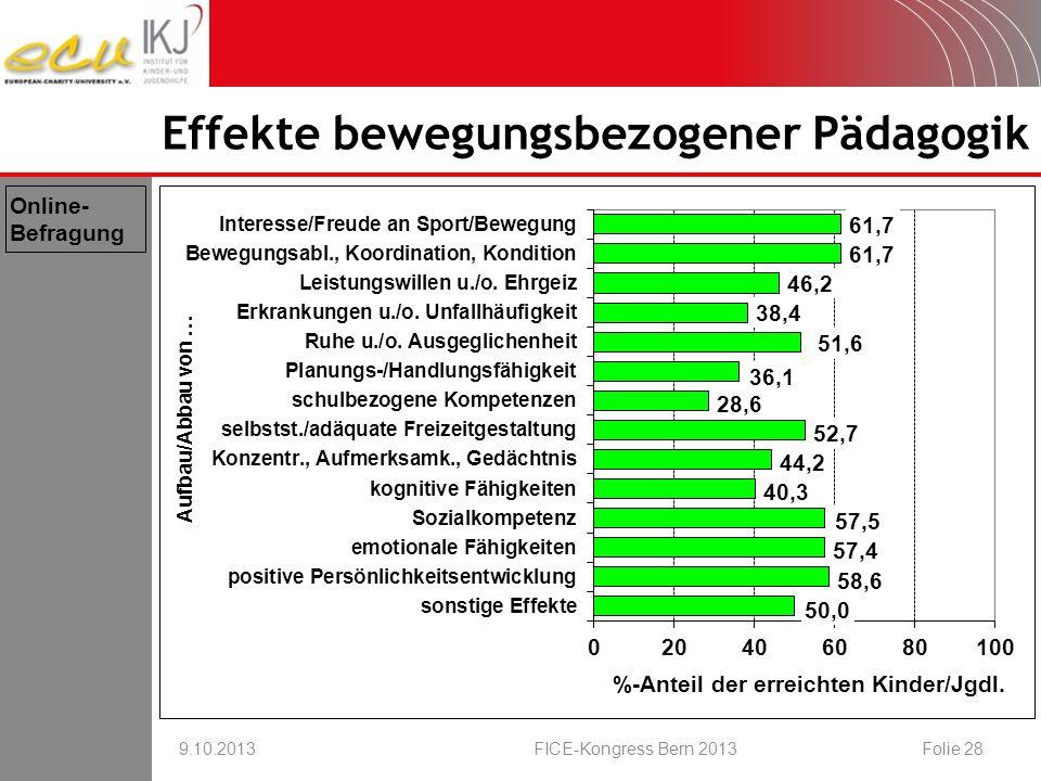 Effekte bewegungsbezogener Pädagogik 9.10.2013FICE-Kongress Bern 2013Folie 28 Online- Befragung