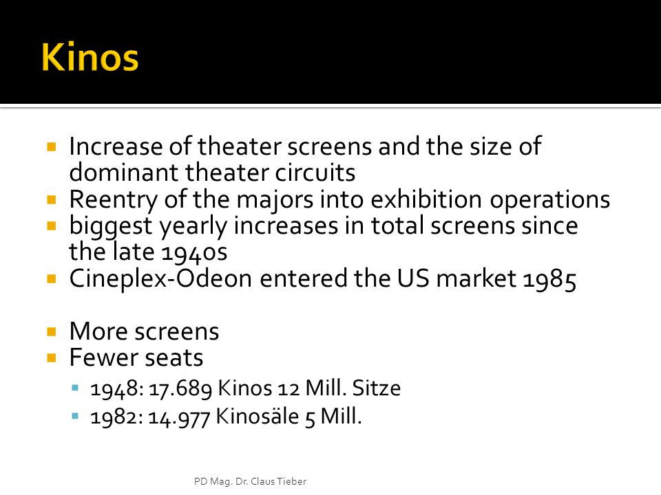Increase of theater screens and the size of dominant theater circuits Reentry of the majors into exhibition operations biggest yearly increases in total screens since the late 1940s Cineplex-Odeon entered the US market 1985 More screens Fewer seats 1948: 17.689 Kinos 12 Mill.