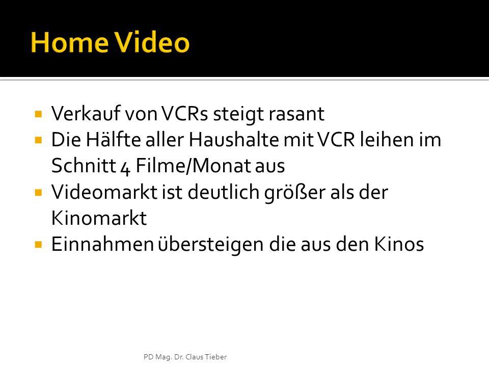 Verkauf von VCRs steigt rasant Die Hälfte aller Haushalte mit VCR leihen im Schnitt 4 Filme/Monat aus Videomarkt ist deutlich größer als der Kinomarkt