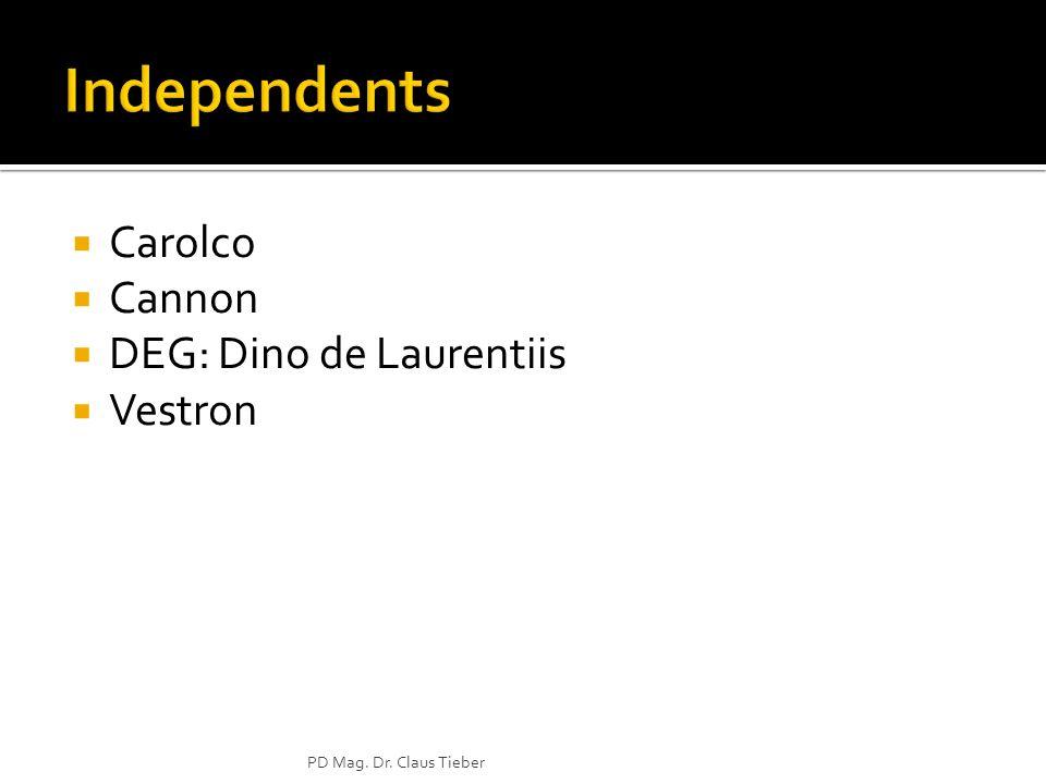 Carolco Cannon DEG: Dino de Laurentiis Vestron PD Mag. Dr. Claus Tieber