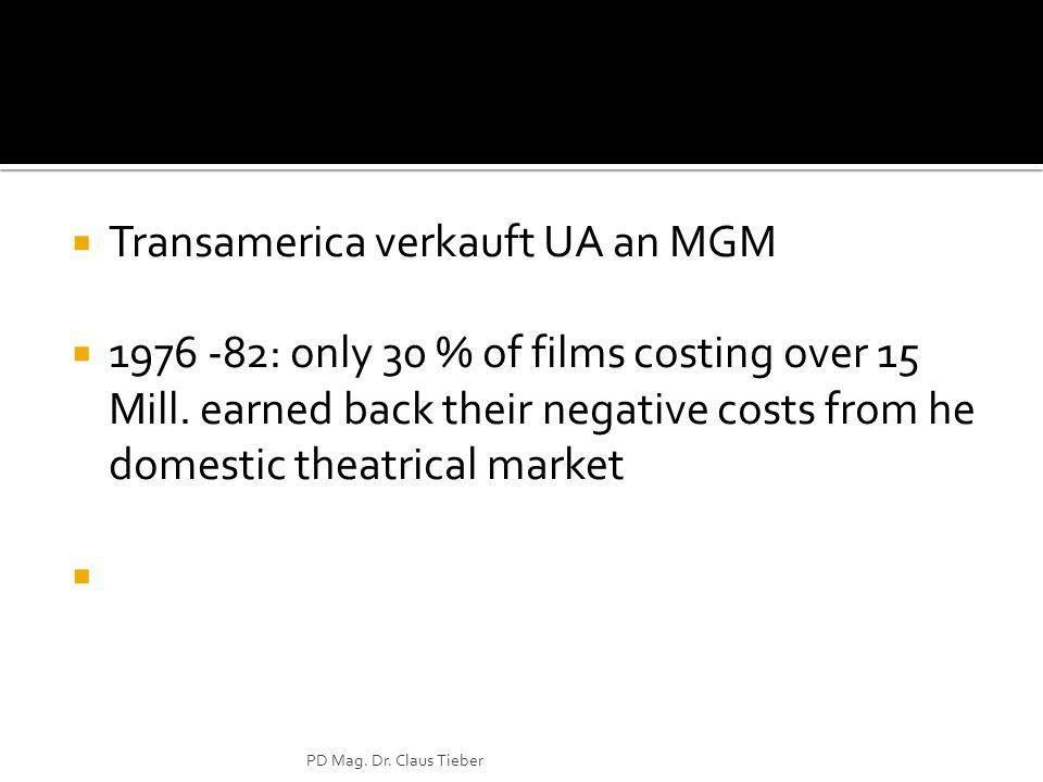 Verkauf von VCRs steigt rasant Die Hälfte aller Haushalte mit VCR leihen im Schnitt 4 Filme/Monat aus Videomarkt ist deutlich größer als der Kinomarkt Einnahmen übersteigen die aus den Kinos PD Mag.