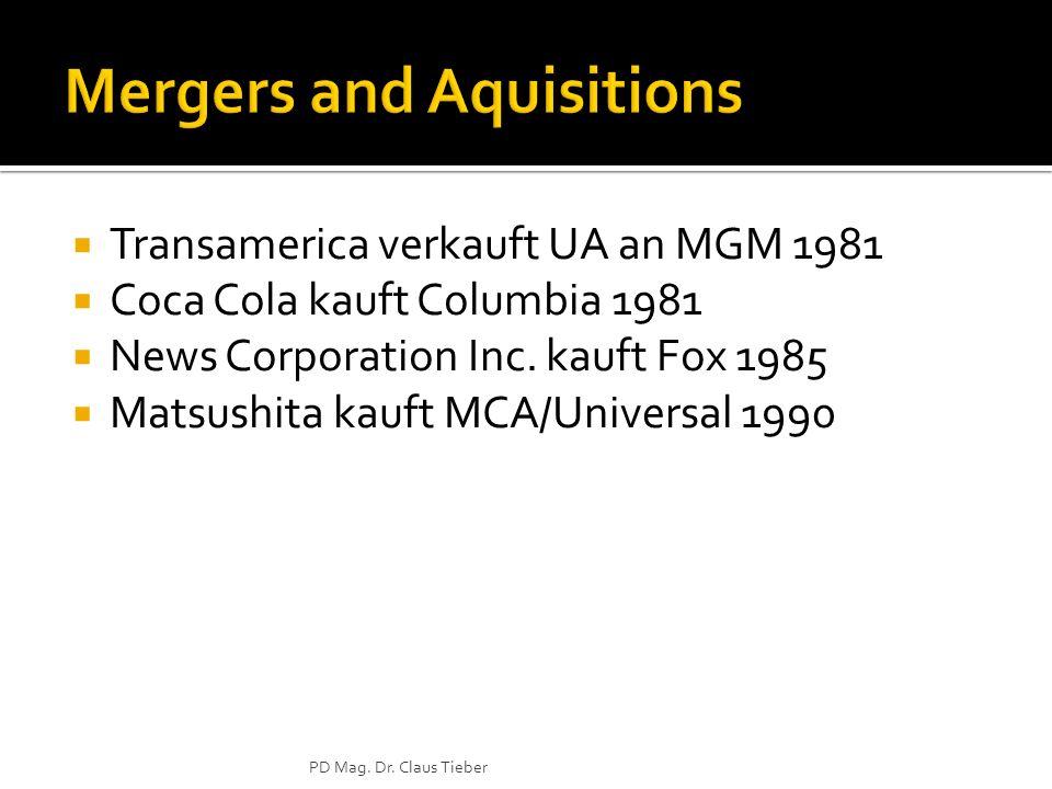 Bluhdorn stirbt 1983 Reorganized G&W Deconglomeration G&W wird 1989 zu Paramount Communications, Inc.