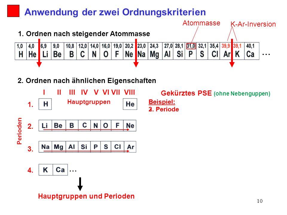 10 2. Ordnen nach ähnlichen Eigenschaften 1. Ordnen nach steigender Atommasse Anwendung der zwei Ordnungskriterien... K-Ar-Inversion Beispiel: 2. Peri