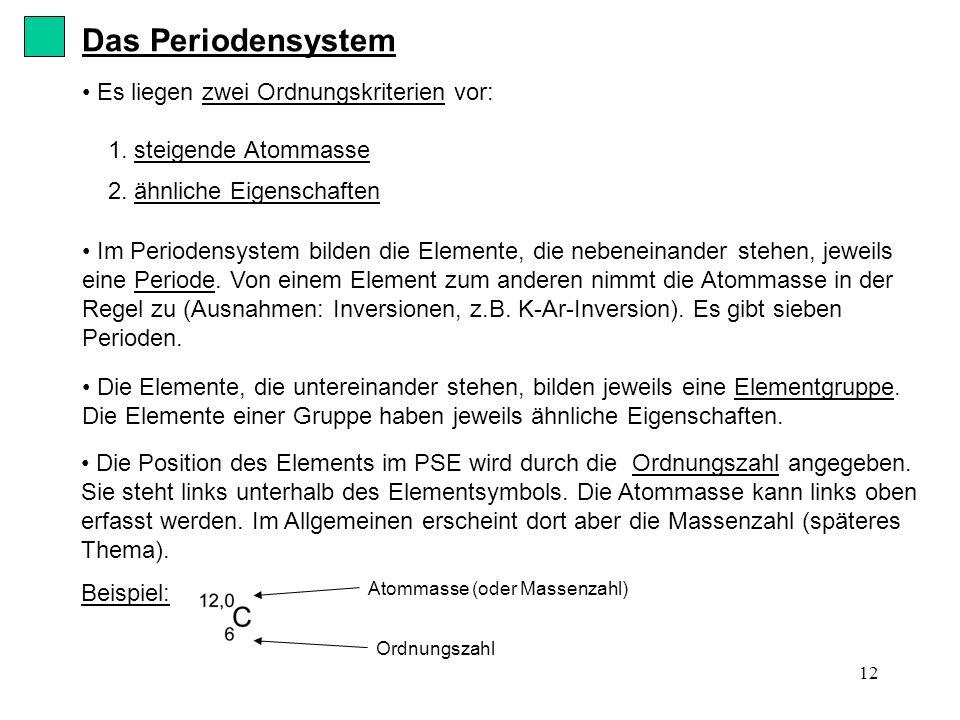 12 Das Periodensystem 1. steigende Atommasse 2. ähnliche Eigenschaften Es liegen zwei Ordnungskriterien vor: Im Periodensystem bilden die Elemente, di