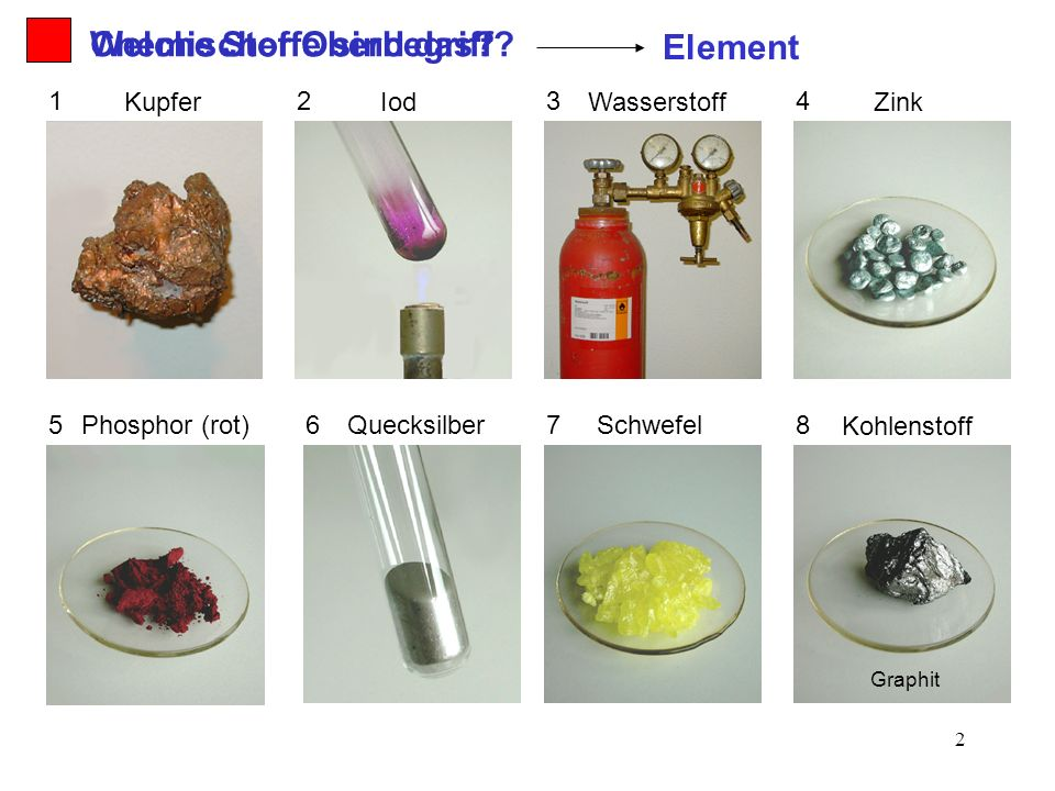 2 Kupfer Iod Phosphor (rot) Wasserstoff Schwefel Kohlenstoff Zink Quecksilber Welche Stoffe sind das?Chemischer Oberbegriff? Element 123 5 4 678 Graph