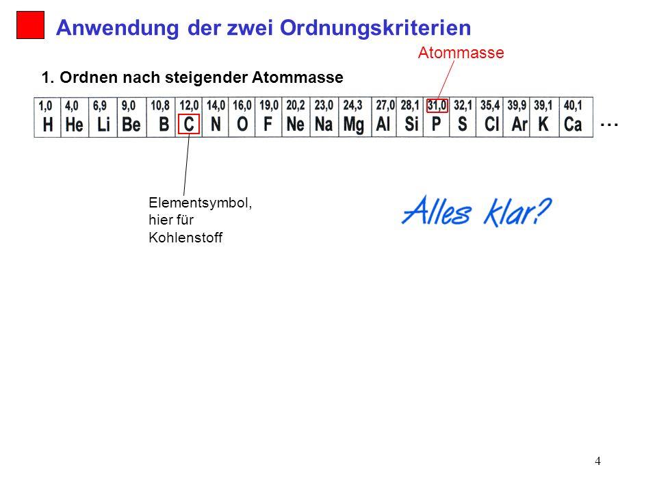 4 1. Ordnen nach steigender Atommasse Atommasse... Elementsymbol, hier für Kohlenstoff Anwendung der zwei Ordnungskriterien
