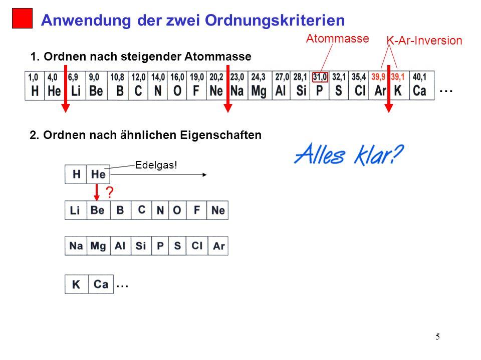 5 K-Ar-Inversion 2. Ordnen nach ähnlichen Eigenschaften 1. Ordnen nach steigender Atommasse ? Anwendung der zwei Ordnungskriterien... Edelgas! Atommas
