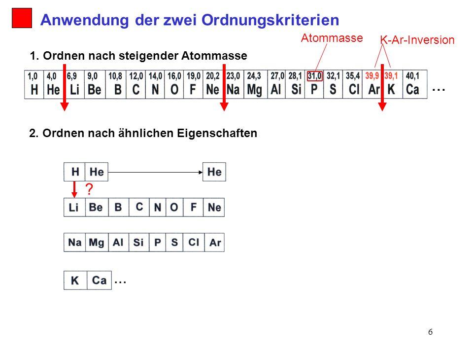 6 2. Ordnen nach ähnlichen Eigenschaften 1. Ordnen nach steigender Atommasse ? Anwendung der zwei Ordnungskriterien... K-Ar-Inversion... Atommasse