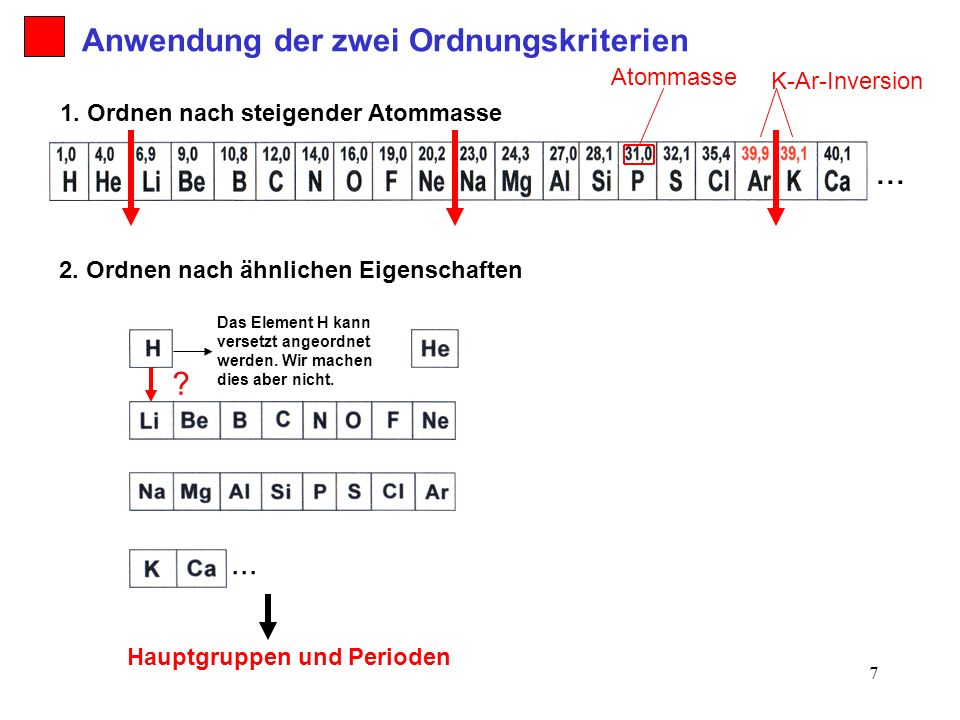 7 2. Ordnen nach ähnlichen Eigenschaften 1. Ordnen nach steigender Atommasse Anwendung der zwei Ordnungskriterien... K-Ar-Inversion ? Hauptgruppen und