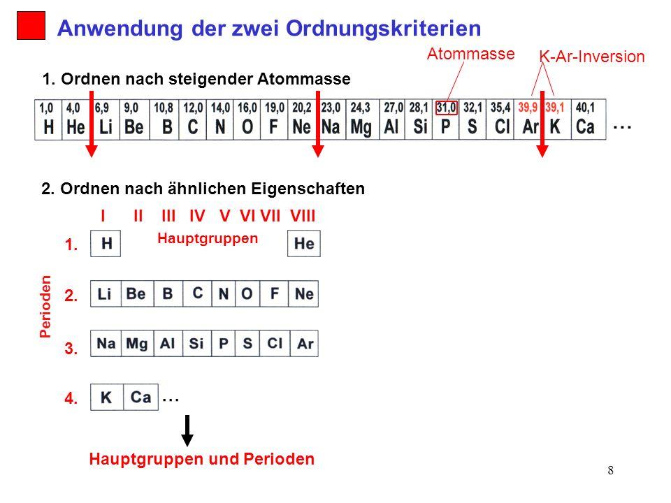 8 2. Ordnen nach ähnlichen Eigenschaften 1. Ordnen nach steigender Atommasse Anwendung der zwei Ordnungskriterien... K-Ar-Inversion Hauptgruppen und P
