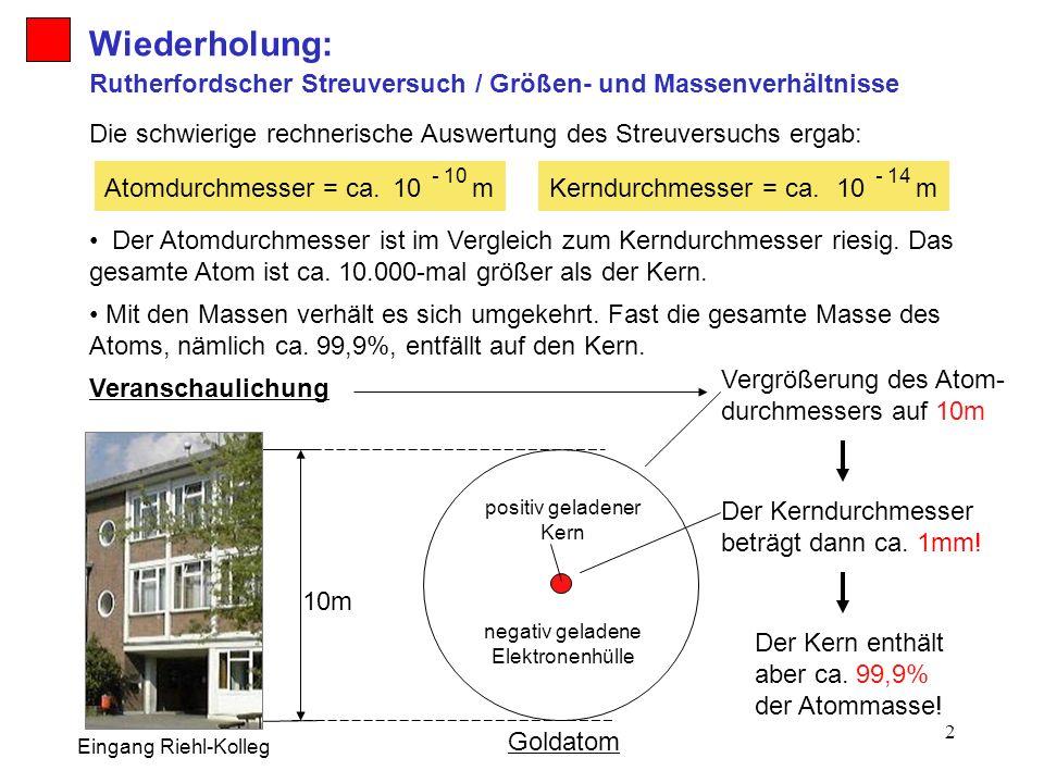 2 Der Atomdurchmesser ist im Vergleich zum Kerndurchmesser riesig.