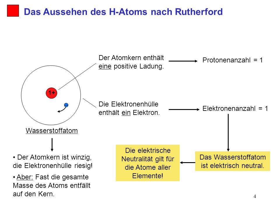 4 Das Wasserstoffatom ist elektrisch neutral.Der Atomkern enthält eine positive Ladung.