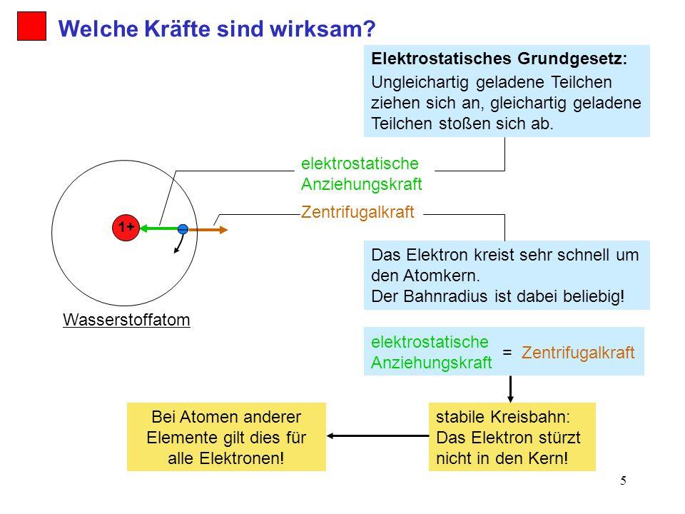5 elektrostatische Anziehungskraft Elektrostatisches Grundgesetz: Zentrifugalkraft Ungleichartig geladene Teilchen ziehen sich an, gleichartig geladene Teilchen stoßen sich ab.