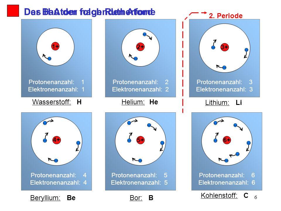 6 2. Periode Das H-Atom nach RutherfordDer Bau der folgenden Atome Wasserstoff: H Protonenanzahl: 1 Elektronenanzahl: 1 1+ Helium: He Protonenanzahl: