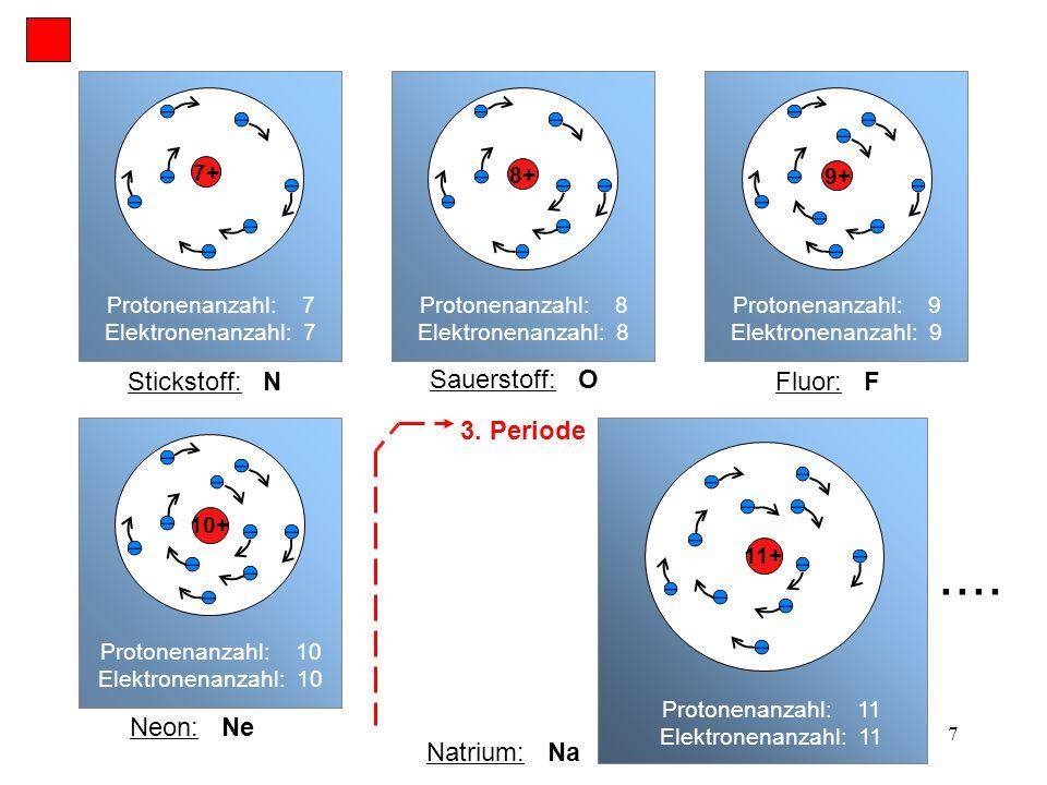 8 Bezug zum Periodensystem H He Li Be B C N O F Ne Na Mg Al Si P S Cl Ar K Ca Hauptgruppen I II III IV V VI VII VIII 1.