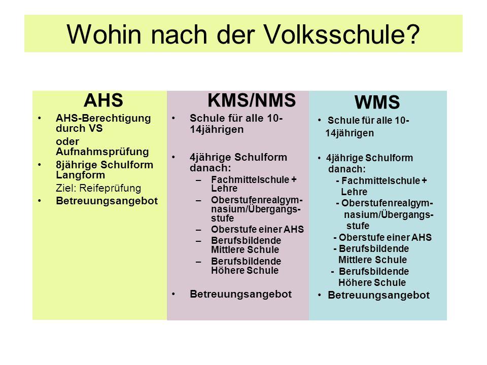 Wohin nach der Volksschule? AHS AHS-Berechtigung durch VS oder Aufnahmsprüfung 8jährige Schulform Langform Ziel: Reifeprüfung Betreuungsangebot KMS/NM