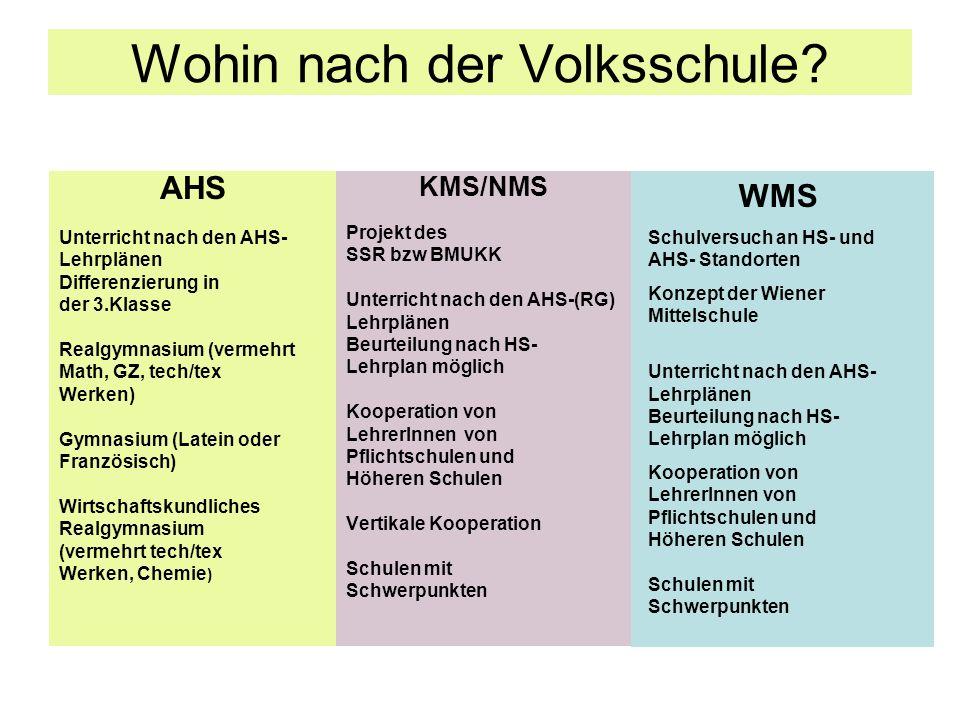Wohin nach der Volksschule? AHS Unterricht nach den AHS- Lehrplänen Differenzierung in der 3.Klasse Realgymnasium (vermehrt Math, GZ, tech/tex Werken)