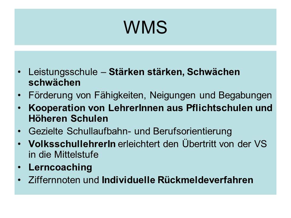 WMS Leistungsschule – Stärken stärken, Schwächen schwächen Förderung von Fähigkeiten, Neigungen und Begabungen Kooperation von LehrerInnen aus Pflicht