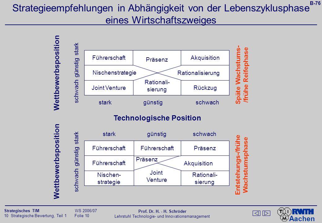 Aachen 10 Strategische Bewertung, Teil 1 Folie 9 Strategisches TIM WS 2006/07 Prof. Dr. H. - H. Schröder Lehrstuhl Technologie- und Innovationsmanagem