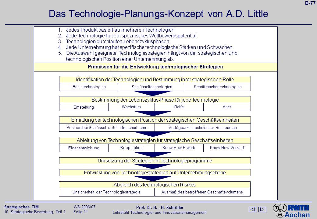 Aachen 10 Strategische Bewertung, Teil 1 Folie 10 Strategisches TIM WS 2006/07 Prof. Dr. H. - H. Schröder Lehrstuhl Technologie- und Innovationsmanage
