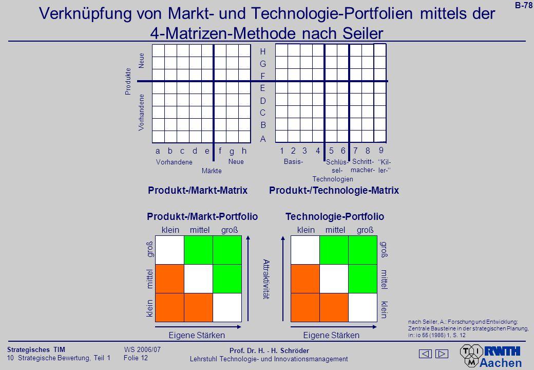 Aachen 10 Strategische Bewertung, Teil 1 Folie 11 Strategisches TIM WS 2006/07 Prof. Dr. H. - H. Schröder Lehrstuhl Technologie- und Innovationsmanage